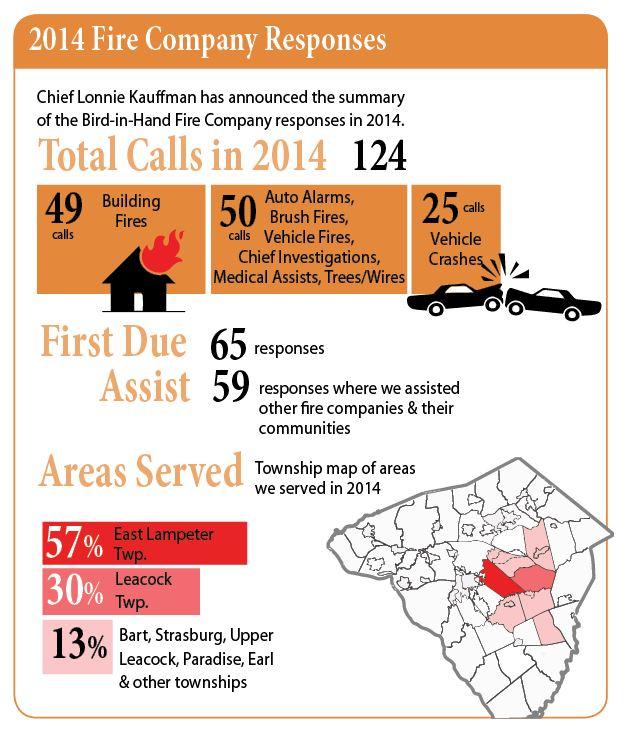 2014_responses_infographic