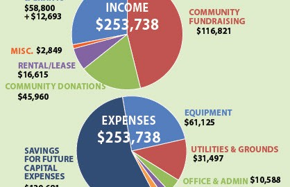 2014expenses